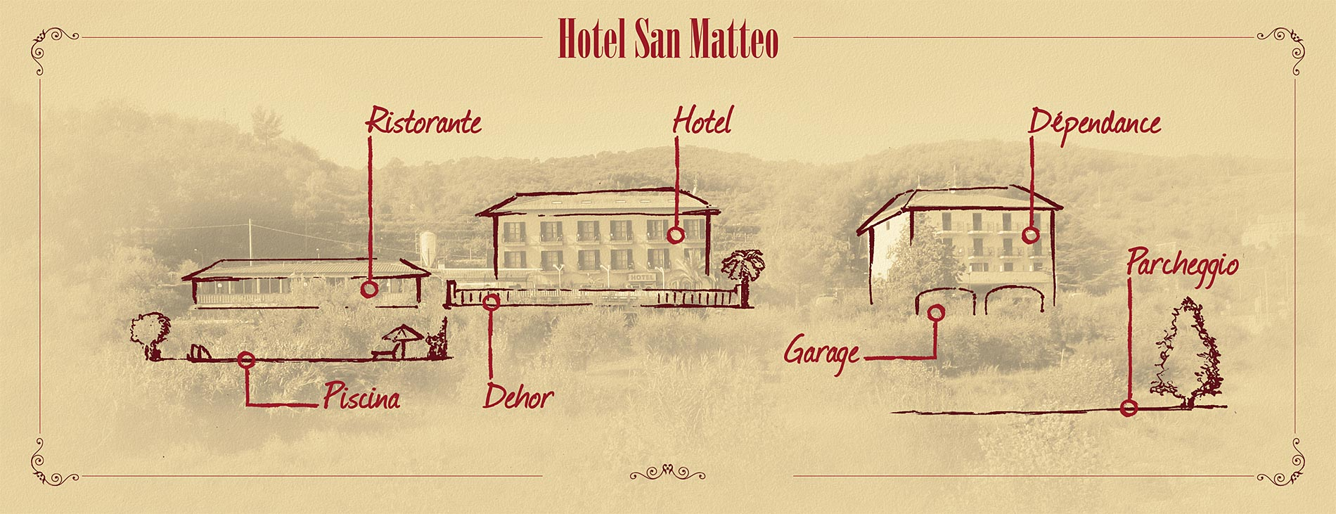hotel a San Bartolomeo al Mare - panoramica